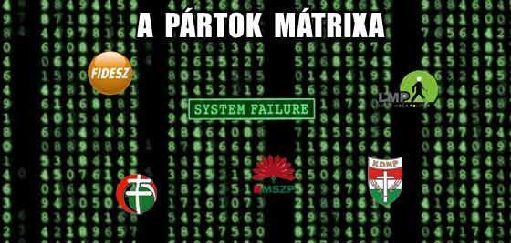 A PÁRTOK MÁTRIXA.